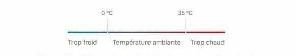Les-temperatures-a-ne-pas-depasser-384094__01.jpg